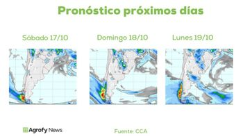 Lunes y martes, días claves para las lluvias: se pondrán a prueba los pronósticos del tiempo