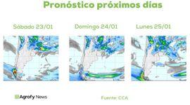 Martes y miércoles: los días que podrían dejar las últimas lluvias de enero