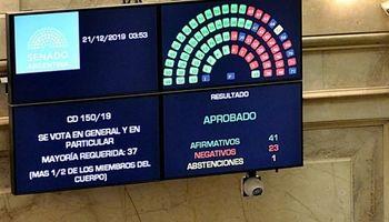 Emergencia Económica: el aumento del tope de retenciones es ley