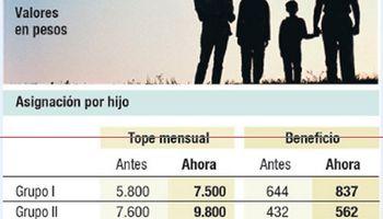 Cristina anunció alza de 30% en AUH y nueva ley de indexación