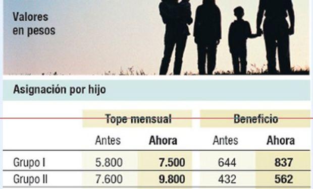 Fuente: Ambito Financiero