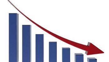 12,8% es lo que cayó la recaudación por retenciones en marzo