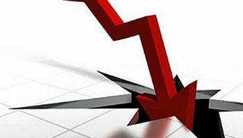 El riesgo-país cayó al nivel más bajo en casi tres años