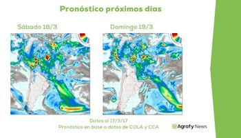 Clima ideal y esperanzas alcistas