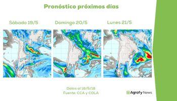 El buen clima se instala en Argentina