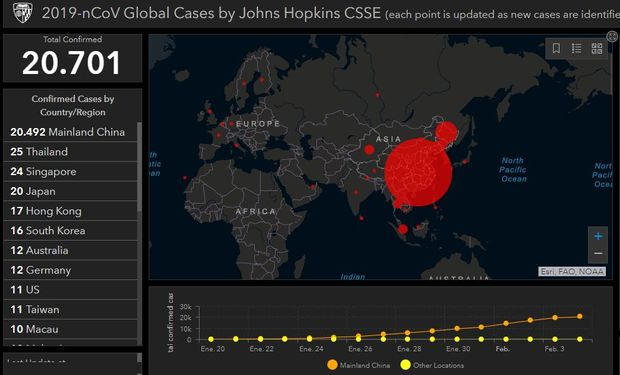 Un mapa interactivo de Global Cases permite seguir la evolución del virus.