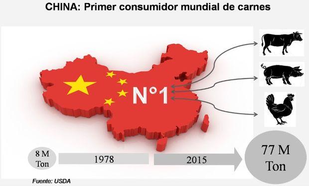 Fuente: La Nación