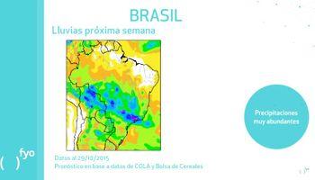 Clima: el protagonista ahora es Brasil