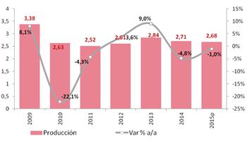 Ganadería bovina: Crecen las exportaciones pero la producción mantendrá la tendencia negativa
