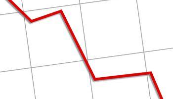 """Bajó más """"blue"""" a $ 13,25; acciones retoman el alza"""