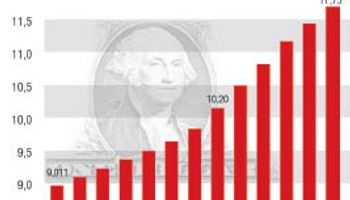 Sigue cayendo el dólar futuro: mercados no ven devaluación