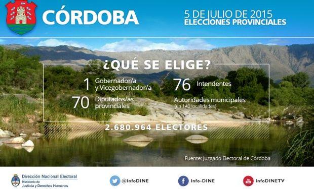 Elecciones en la Provincia de Córdoba.
