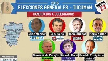 Elección de impacto nacional: Tucumán elige sucesor de Alperovich