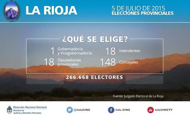 Elecciones en la Provincia de La Rioja.
