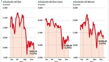 Anticipan una semana difícil para las bolsas tras el escenario que esbozó la Fed