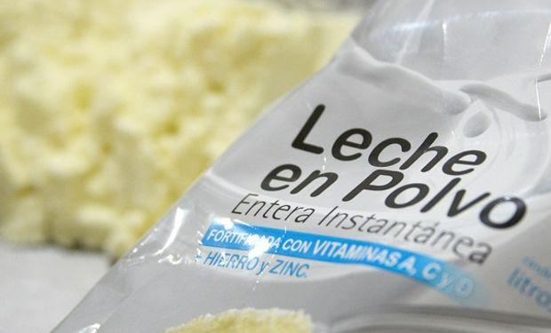 Por el coronavirus, Nación compró 510 toneladas de leche en polvo