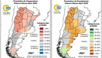 Pronóstico del SMN: prácticamente ninguna zona recibirá lluvias por encima de lo normal