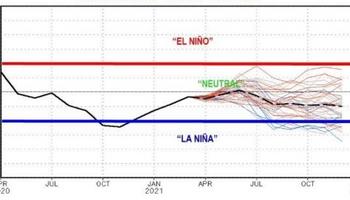 Perspectiva agroclimática: mes por mes, qué se espera en el inicio de la campaña 2021/22