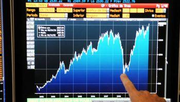 Por expectativa de definición, Bolsa trepó 6,5%
