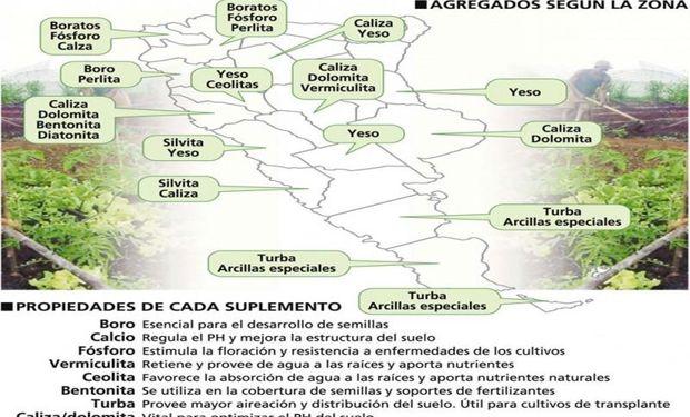 Infografía referencia sobre la remineralización de los diferentes suelos (Télam).