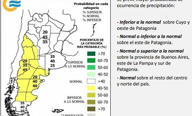 Probabilidad de ocurrencia de precipitación.