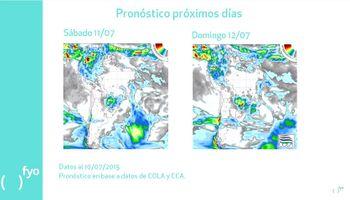 El clima como factor alcista, ¿hasta cuándo?