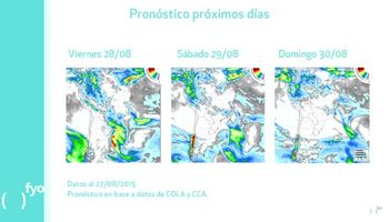 Clima: pronósticos alentadores para la cosecha de maíz