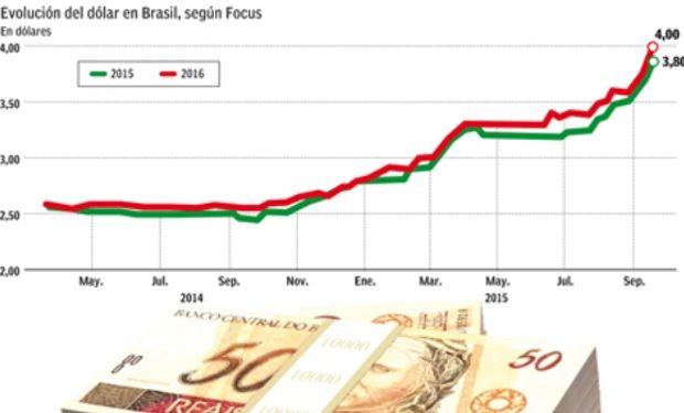 El valor actual del real se acerca más al valor que los economistas esperan que que avance a fines de 2016.