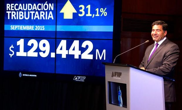 Información de la Administración Federal de Ingresos Públicos (AFIP).