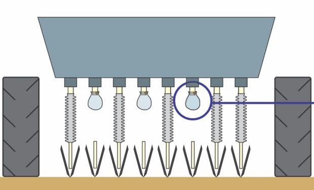 Siembra de grano fino - Calibración de densidad de siembra.