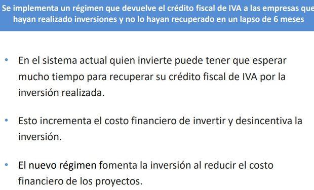 Devolución anticipada de saldos a favor de IVA por inversiones.