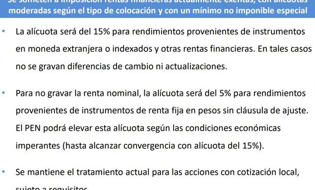 Extensión del impuesto a las ganancias por rentas financieras obtenidas por las personas humanas residentes en el país.