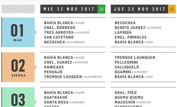 Circuitos del Agrotour 2017.