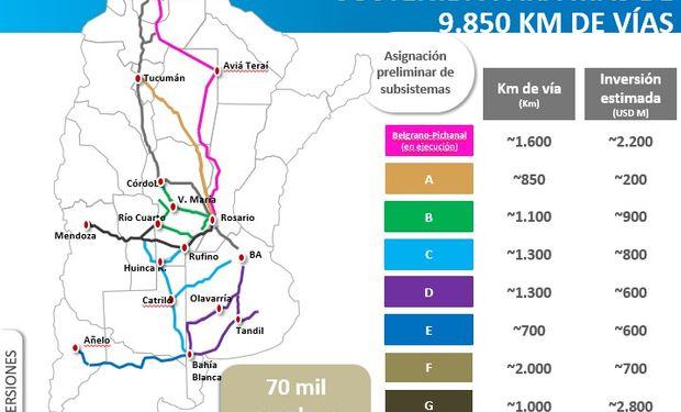 El nuevo sistema permitirá el ingreso de más operadores a la red ferroviaria de cargas del país.