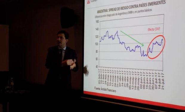 Diego Falcone, Head Portfolio Manager en Grupo Financiero Cohen SA.