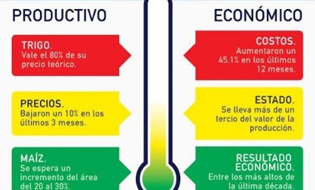 El termómetro del Campo de FADA.