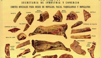 Los nombres de los cortes de carne y su particular origen