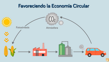 Con un video, demuestran por qué es importante la prórroga de la Ley de Biocombustibles